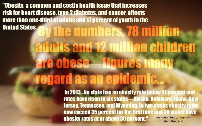 obesity stat